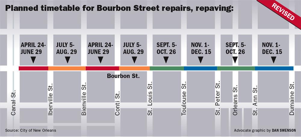advocate bourbon timeline